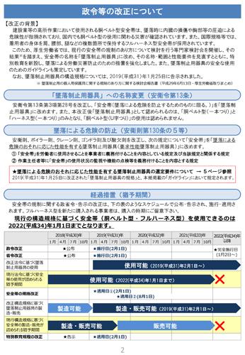 安全帯→墜落制止用器具【厚労省書類】-2.png